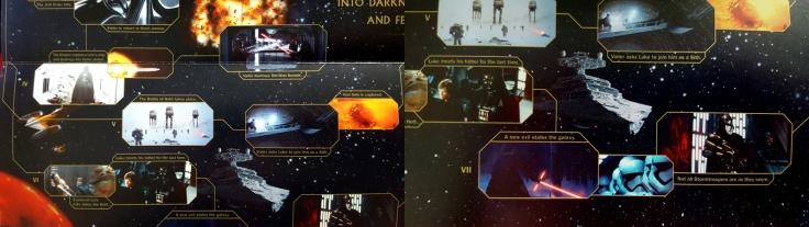 Star Wars s